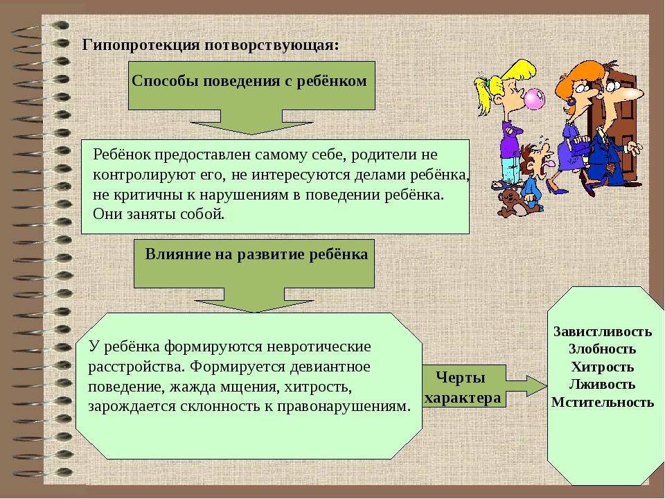 Гипопротекция потворствующая: Влияние на развитие ребёнка Черты характера Сп...