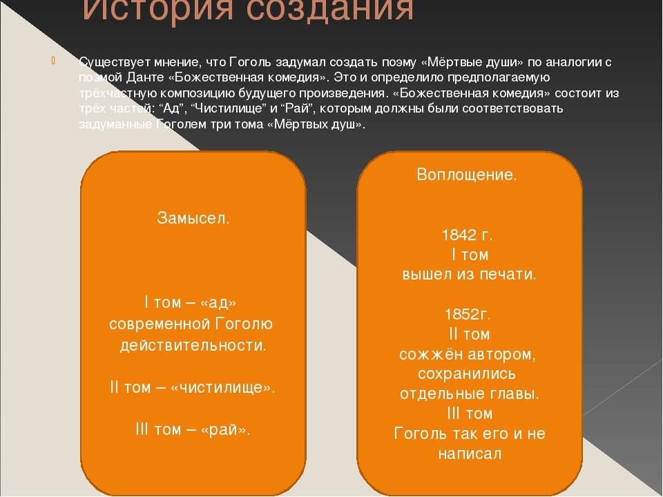 История создания Существует мнение, что Гоголь задумал создать поэму «Мёртвые...