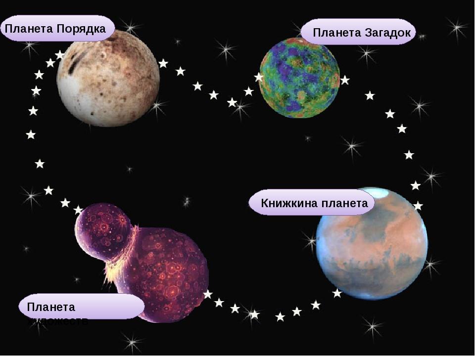 Планета Порядка