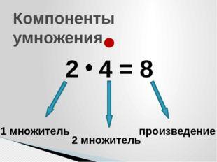 Компоненты умножения 2 4 = 8 1 множитель 2 множитель произведение