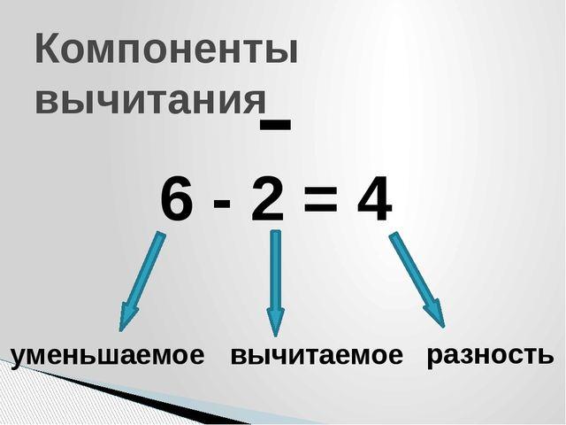 Компоненты вычитания - 6 - 2 = 4 уменьшаемое вычитаемое разность