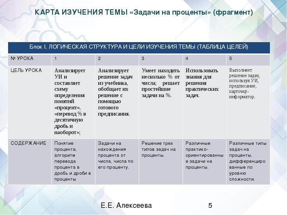 Структура решения задач на проценты выполнение контрольных работ на заказ