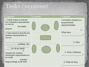 Tasks (задания) 1 группа 2 группа 3 группа 1. Finish sentences from the text
