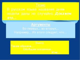 Тезис В русском языке названия дням недели даны не случайно. Докажем это… Арг