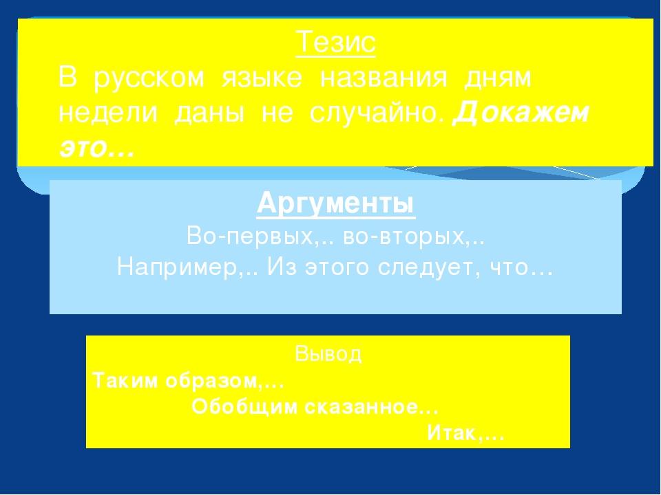 Тезис В русском языке названия дням недели даны не случайно. Докажем это… Арг...
