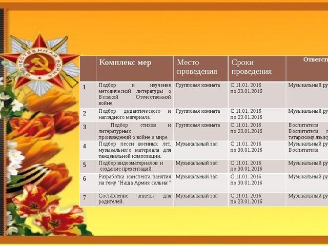 Этапы проведения проекта: 1 этап: подготовительный (с 11.01. 2016г по 30.01....