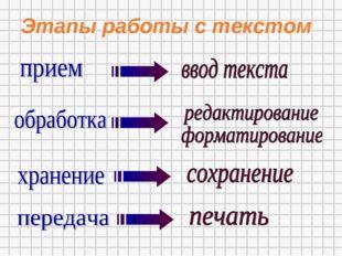 Этапы работы с текстом