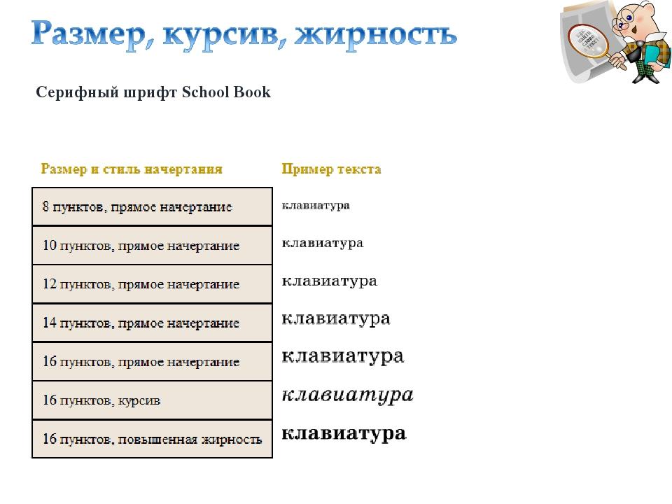 Серифный шрифт School Book