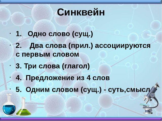 Синквейн 1. Одно слово (сущ.) 2. Два слова (прил.) ассоциируются с первым сло...