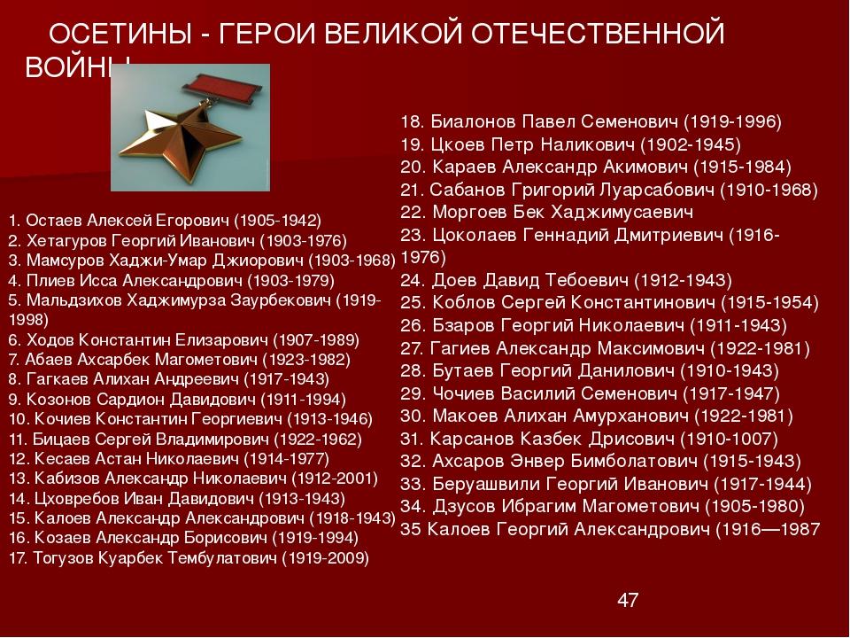 1. Остаев Алексей Егорович (1905-1942) 2. Хетагуров Георгий Иванович (1903-1...