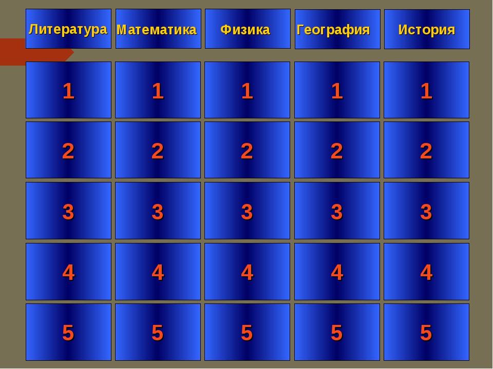 1 2 3 4 5 1 2 3 4 5 1 2 3 4 5 1 2 3 4 5 1 2 3 4 5 Литература Математика Физик...