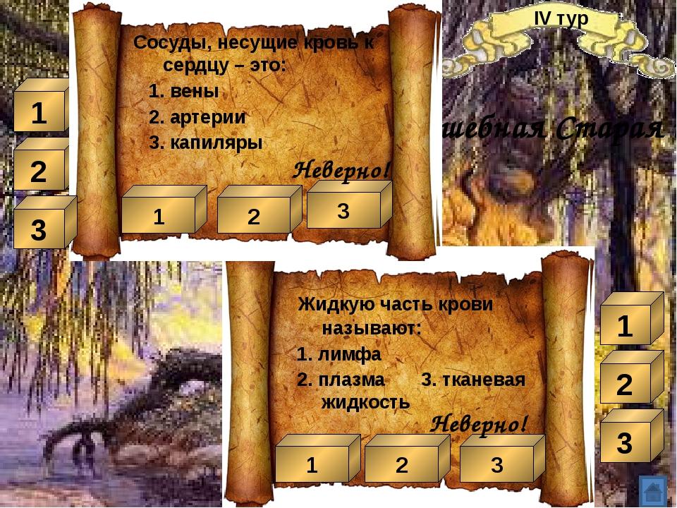 "Использован шаблон презентации Игра путешествие ""За золотым свитком"" Лебедев..."