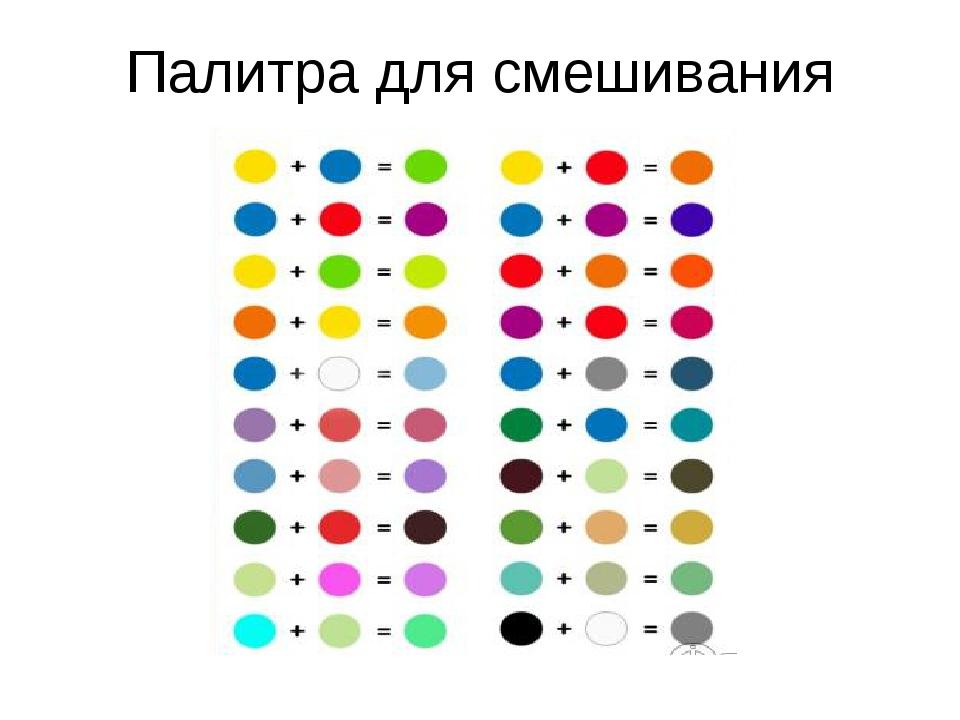 Палитра для смешивания красок.