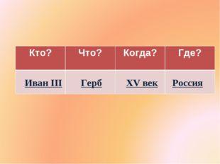 Иван III Герб XV век Россия Кто?Что?Когда?Где?