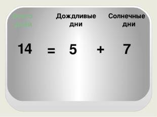 Всего дней Дождливые дни Солнечные дни 14 = 5 + 7