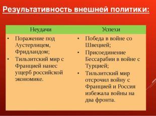 Результативность внешней политики: Неудачи Успехи Поражение под Аустерлицем,Ф