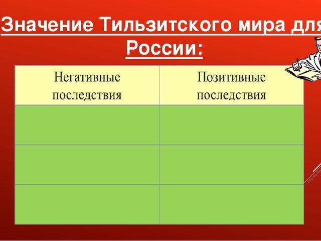Значение Тильзитского мира для России: