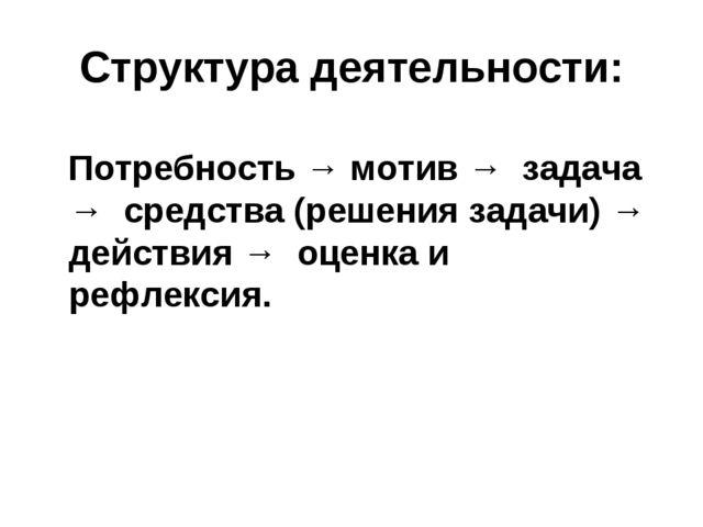 Структура деятельности: Потребность → мотив → задача → средства (решения зада...