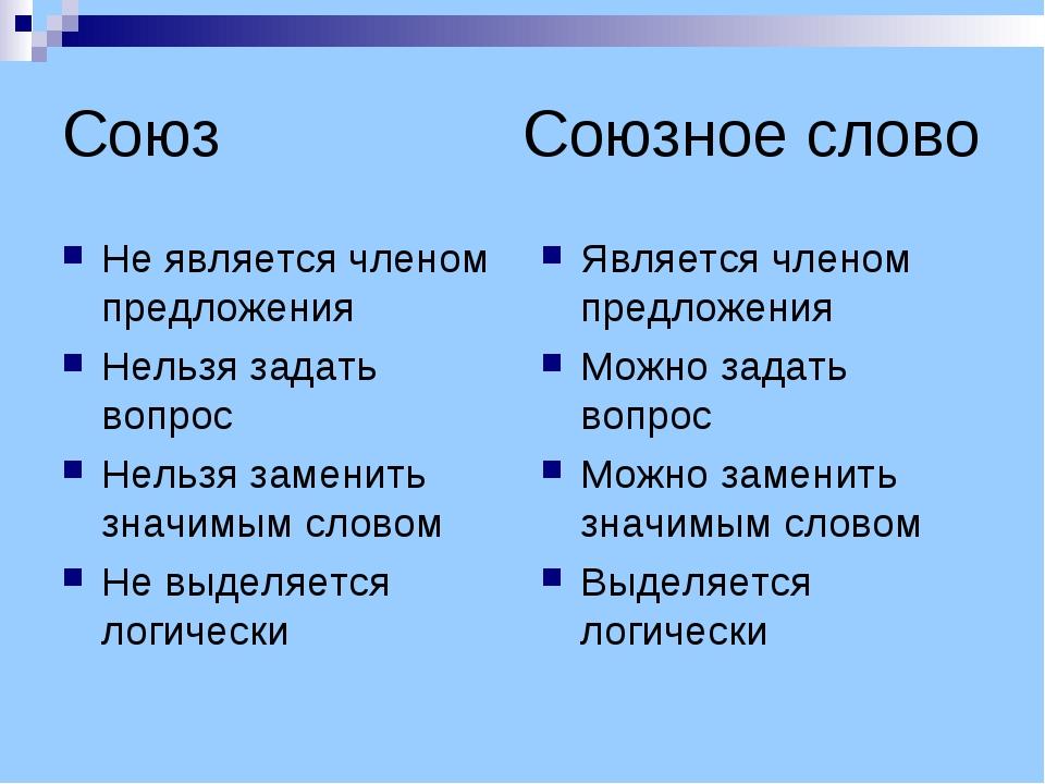 Союз Союзное слово Не является членом предложения Нельзя задать вопрос Нельзя...