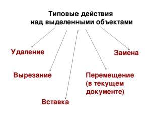 Типовые действия над выделенными объектами Удаление Вырезание Вставка Перемещ