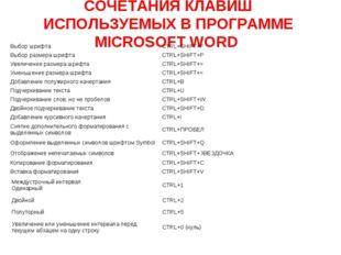 СОЧЕТАНИЯ КЛАВИШ ИСПОЛЬЗУЕМЫХ В ПРОГРАММЕ MICROSOFT WORD Выбор шрифта CTRL+S