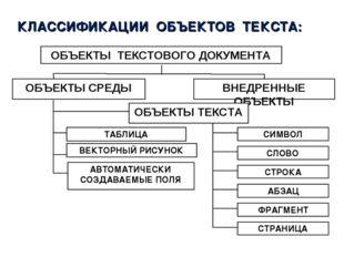КЛАССИФИКАЦИИ ОБЪЕКТОВ ТЕКСТА:
