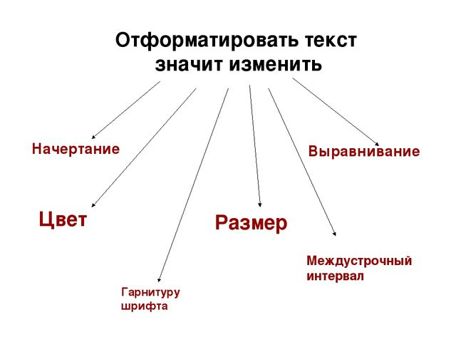 Отформатировать текст значит изменить Начертание Цвет Гарнитуру шрифта Размер...
