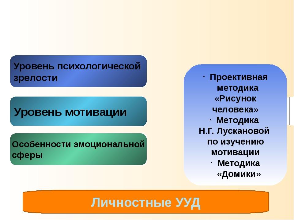 Личностная готовность Уровень психологической зрелости Уровень мотивации Особ...
