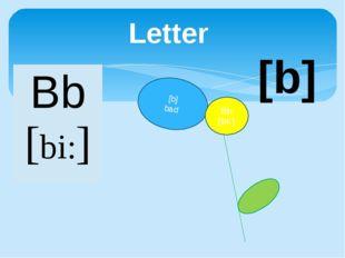 [b] bad Letter Bb [bi:] [b] Bb [bi:]