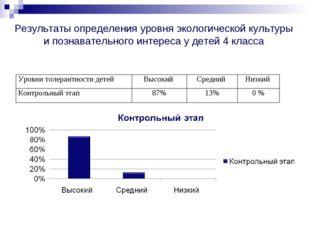 Результаты определения уровня экологической культуры и познавательного интер