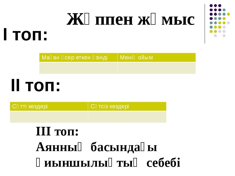 І топ: ІІ топ: ІІІ топ: Аянның басындағы қиыншылықтың себебі Жұппен жұмыс Мағ...