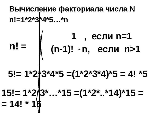 Вычисление факториала числа N n!=1*2*3*4*5…*n 1 , если n=1 (n-1)! n, если n>...