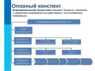 Опорный конспект Информационными процессами называют процессы, связанные с из
