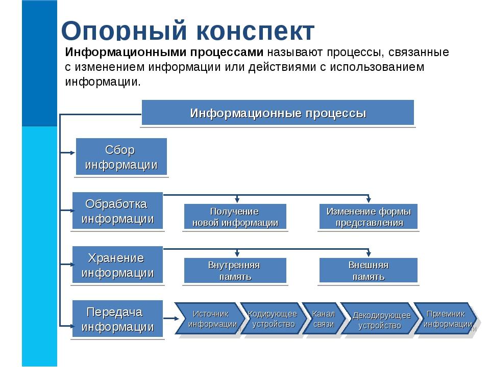 Опорный конспект Информационными процессами называют процессы, связанные с из...