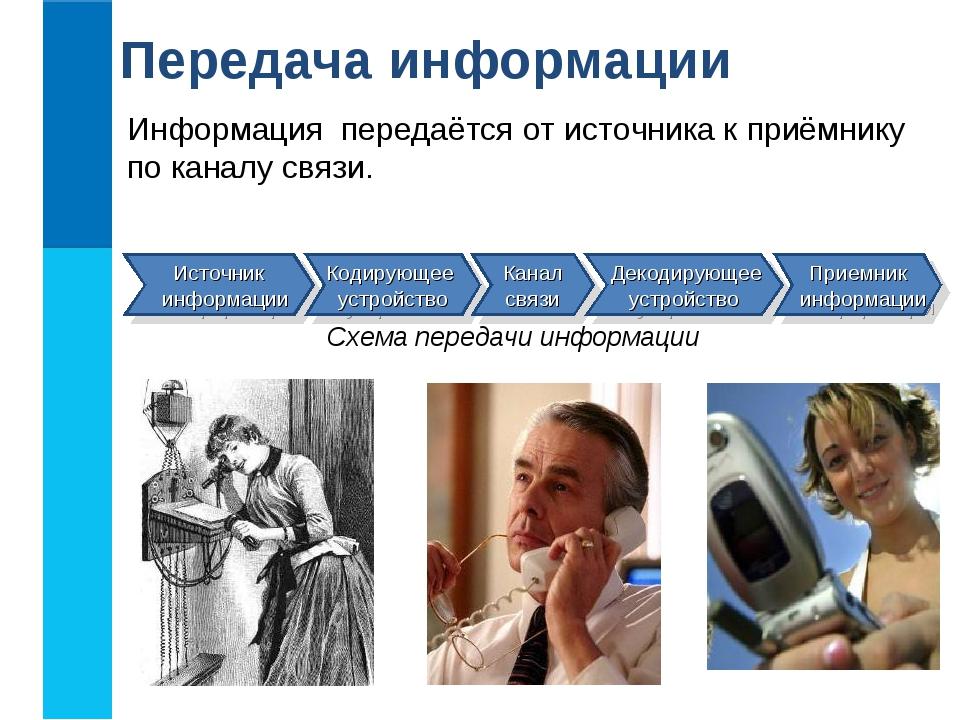 Передача информации Схема передачи информации Источник информации Кодирующее...