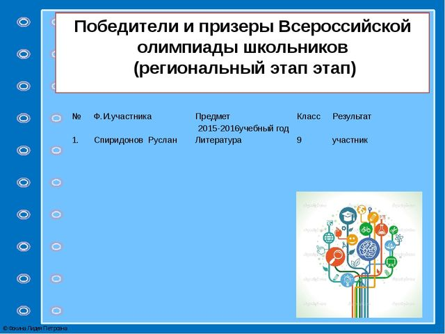 Победители и призеры Всероссийской олимпиады школьников (региональный этап эт...