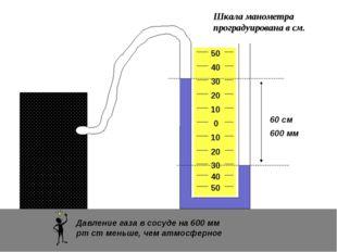 60 см Давление газа в сосуде на 600 мм рт ст меньше, чем атмосферное 600 мм Ш