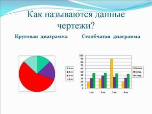 Презентация на тему: Цель: закрепление вычислительных и графических навыков п