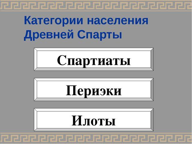 Категории населения Древней Спарты Спартиаты Периэки Илоты