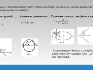 Зная эти форму мы можем представить уравнения прямой, окружности, эллипса, ги