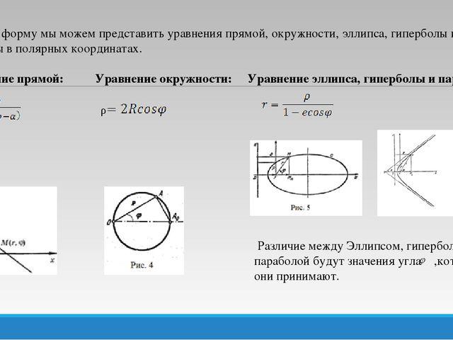 Зная эти форму мы можем представить уравнения прямой, окружности, эллипса, ги...