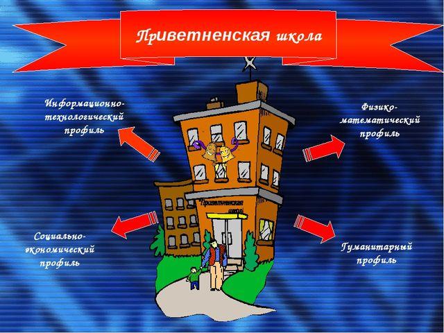 Приветненская школа Информационно-технологический профиль Социально-экономиче...