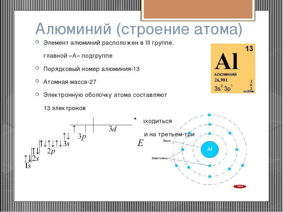 Алюминий (строение атома) Элемент алюминий расположен вIIIгруппе, главной «...