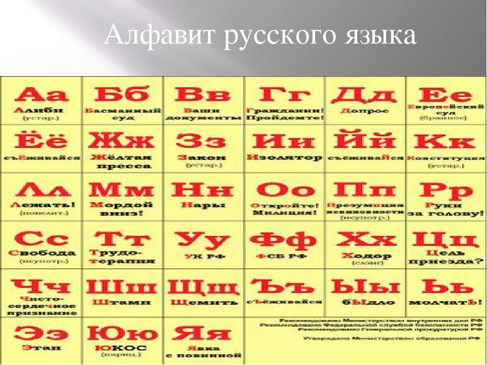 Алфавит русского языка
