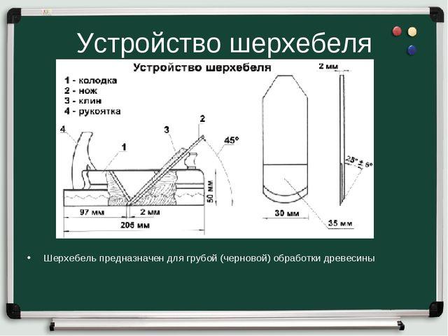 Устройство шерхебеля Шерхебель предназначен для грубой (черновой) обработки д...