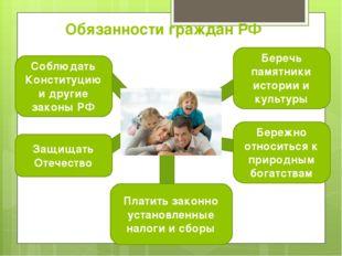 Обязанности граждан РФ Беречь памятники истории и культуры Соблюдать Конститу