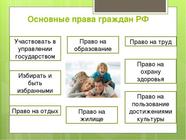 Основные права граждан РФ Участвовать в управлении государством Избирать и бы...