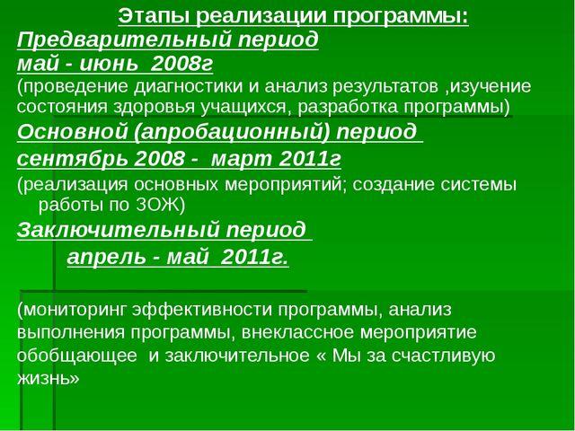 Этапы реализации программы: Предварительный период май - июнь 2008г (проведен...
