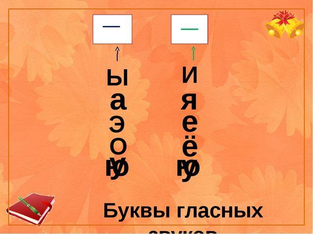 Ы у О а Э И ю ю у ё я е Буквы гласных звуков