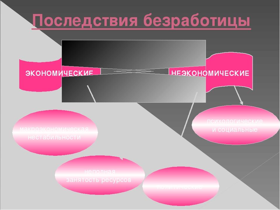Вакансии Станица,ленинградская последствия безработицы экономические и неэкономические друзья гости нашей